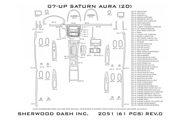 2051-AD