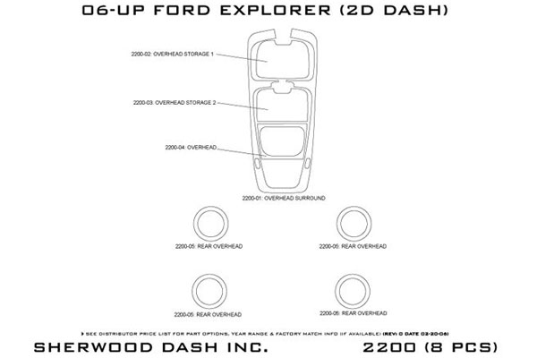 2010 Ford Explorer Wood Dash Kits   Sherwood Innovations 2200 R   Sherwood Innovations Dash Kits