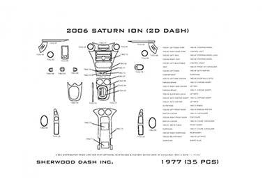 1977-AD